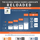 Рынок мобильных игр