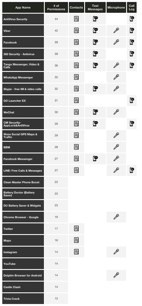 650_info_apps