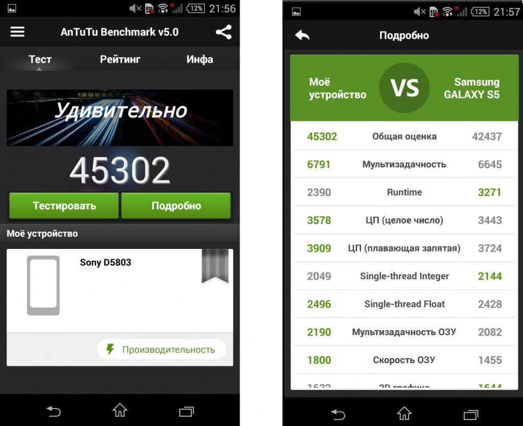 Sony-Xperia-Z3-compact-D5803-benchmark