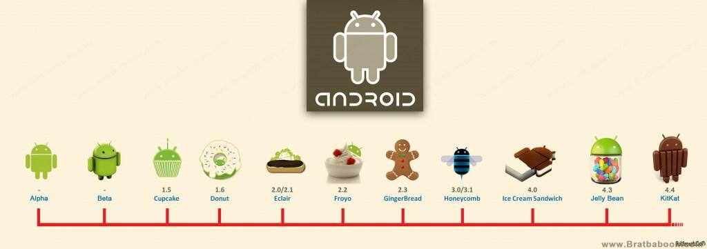 1394393905_android-logo-history
